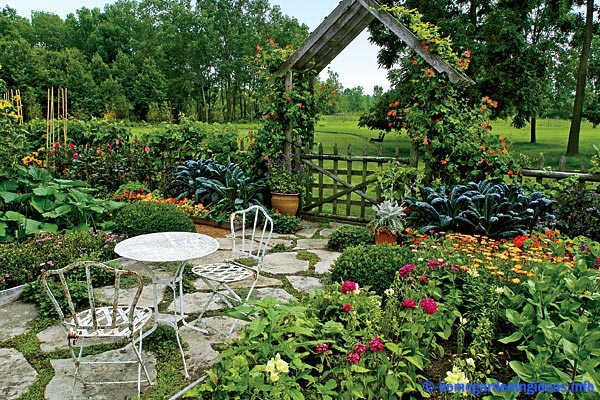 Choosing the Best Location for Your Garden