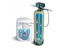 Top 5 types of water softeners you must know about